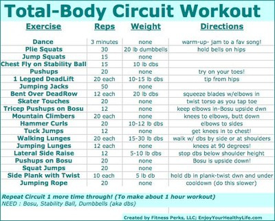 Upper Body Cardio Circuit Workout for Fun and Calorie-Blasting forecast