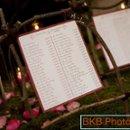 130x130_sq_1222374049293-escortcharts