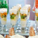 130x130 sq 1327939216158 dessertshooters