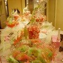 130x130 sq 1336014226742 pinkandgreencandybuffet