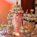 130x130_sq_1266261355669-600x600candystationwhimsy