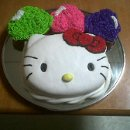 130x130 sq 1295997494675 hellokitty