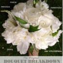 130x130 sq 1460141973806 bouquetbreakdown815