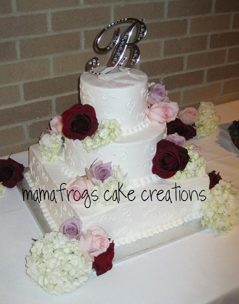 Decorating Ideas > 472px ~ 020957_Birthday Party Ideas Wichita Ks