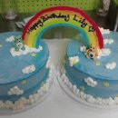 130x130_sq_1357480608063-carebearsbirthdaycake