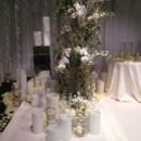 130x130 sq 1420555839783 candles5