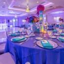 130x130 sq 1494639945506 wilshire ballroom 2017