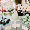 130x130 sq 1419355423898 spring wedding food ideas dessert stations