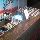 130x130 sq 1445558431785 cutthecake desserts 2