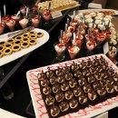 130x130_sq_1361224142203-dessertdisplay