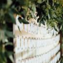 130x130 sq 1484332001642 camillenick.wedding 437