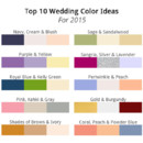 130x130 sq 1424102208496 top 10 color palette ideas for 2015 wedding color