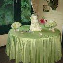 130x130_sq_1351174121954-greencake