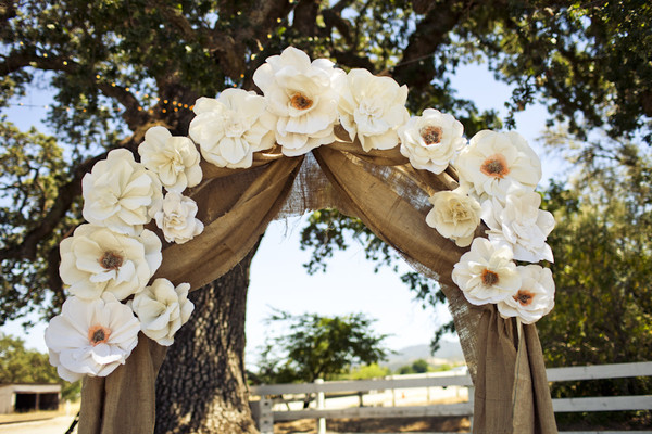 how to change dinner opitions in wedding wire