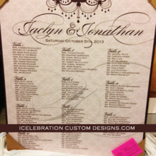 220x220 sq 1474678891285 jaclyn  jonathan wedding chart