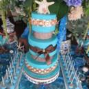 130x130 sq 1449105708808 east end bat mitzvah cakes east hampton custom cak
