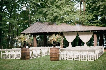 Milwaukee Wedding Venues - Reviews for Venues