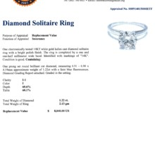 220x220 sq 1461964593016 008914015000diamond.solitaire.ring.appraisal.white