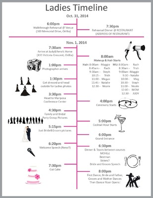 I made a timeline for the bridal party | Weddings, Planning ...