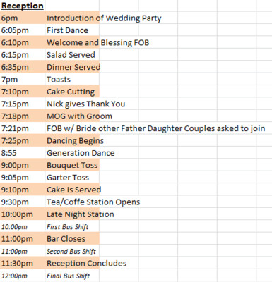 Day Of Timelines  Weddings Do It Yourself Planning  Wedding