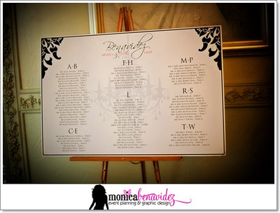 Seating Chart Template | Weddings, Do It Yourself, Planning