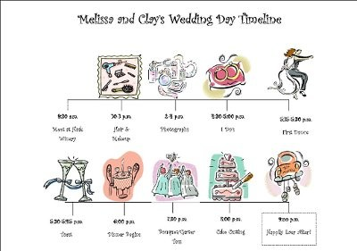 Dance Wedding Songs Source Day Timeline Can You Help Me With This Weddings