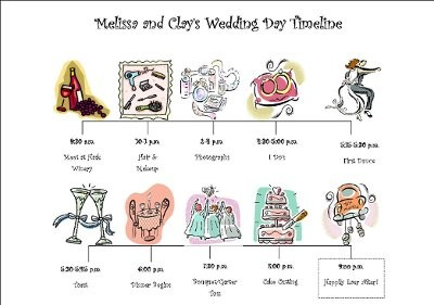 Day-of schedule for 5pm weddings? | Weddings, Planning | Wedding ...