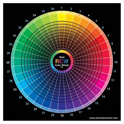 Need help finding a complimentary color for a wine purple - Complimentary color to purple ...