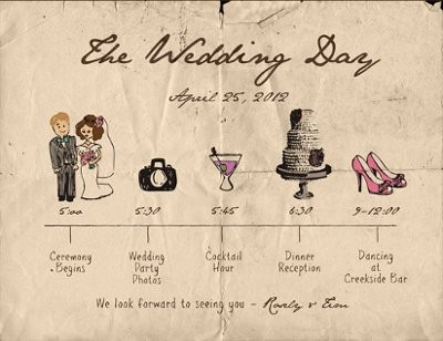 ordered my day of wedding time line cards weddings planning wedding forums weddingwire - Wedding Invitation Timeline
